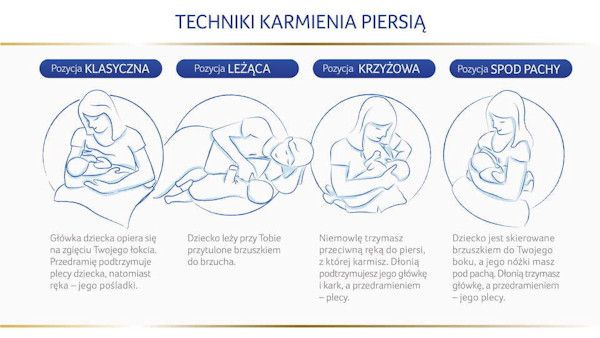 Techniki karmienia piersia